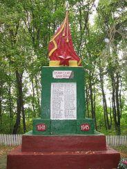 Памятный знак в честь воинов-односельчан, Синяковцы