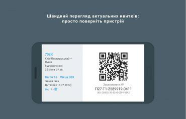 Укрзалізниця запустила мобільний сервіс для купівлі квитків